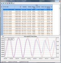 Ephemeris program module